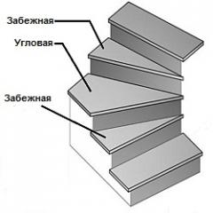 Изготовление забежных ступеней из керамогранита для винтовых поворотных лестниц на заказ в Москве